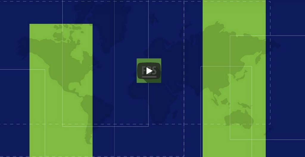 Forex Trading Plans Video